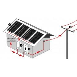 Omvormers in combinatie met zonnepanelen - kan dat?
